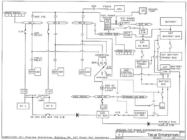 Boeing Wiring Diagram Symbols : Boeing schematic symbols free download wiring diagram